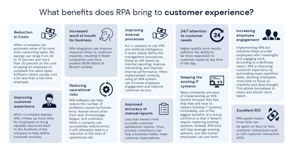 What benefits does RPA bring to customer experience